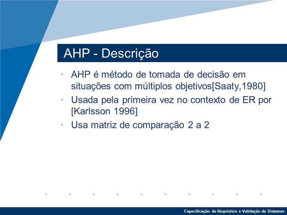 AHP - Descrição AHP é método de tomada de decisão em situações com múltiplos objetivos[Saaty,1980]